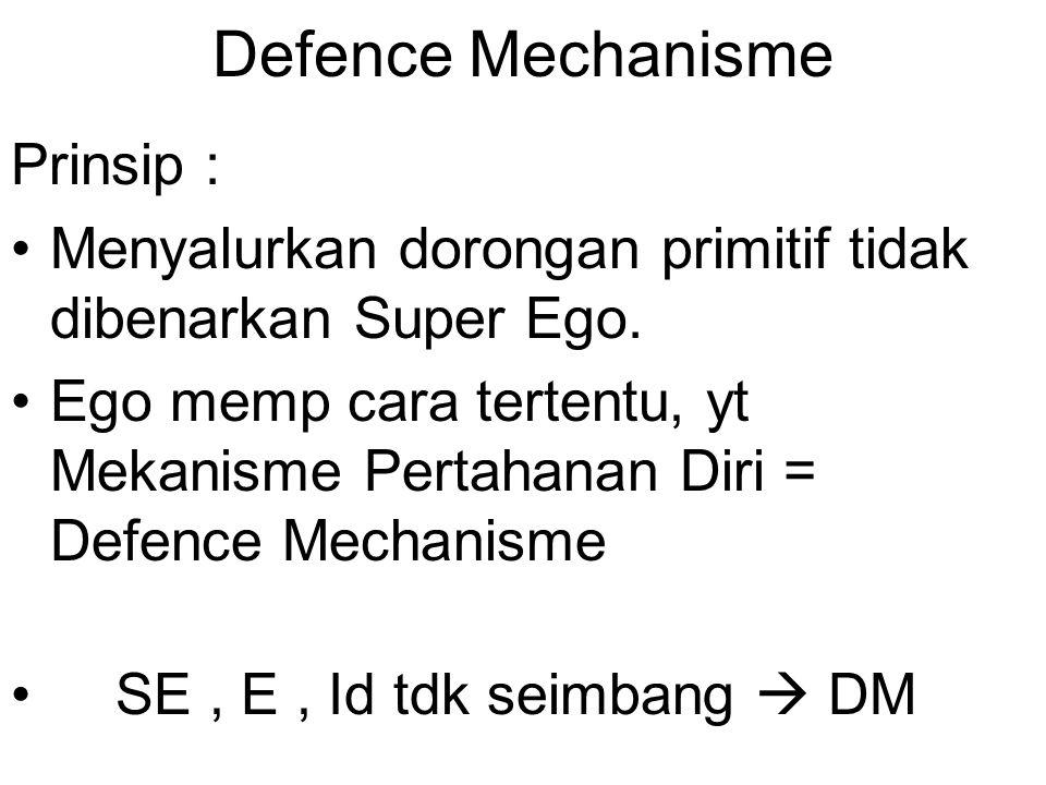 Defence Mechanisme Prinsip : Menyalurkan dorongan primitif tidak dibenarkan Super Ego. Ego memp cara tertentu, yt Mekanisme Pertahanan Diri = Defence