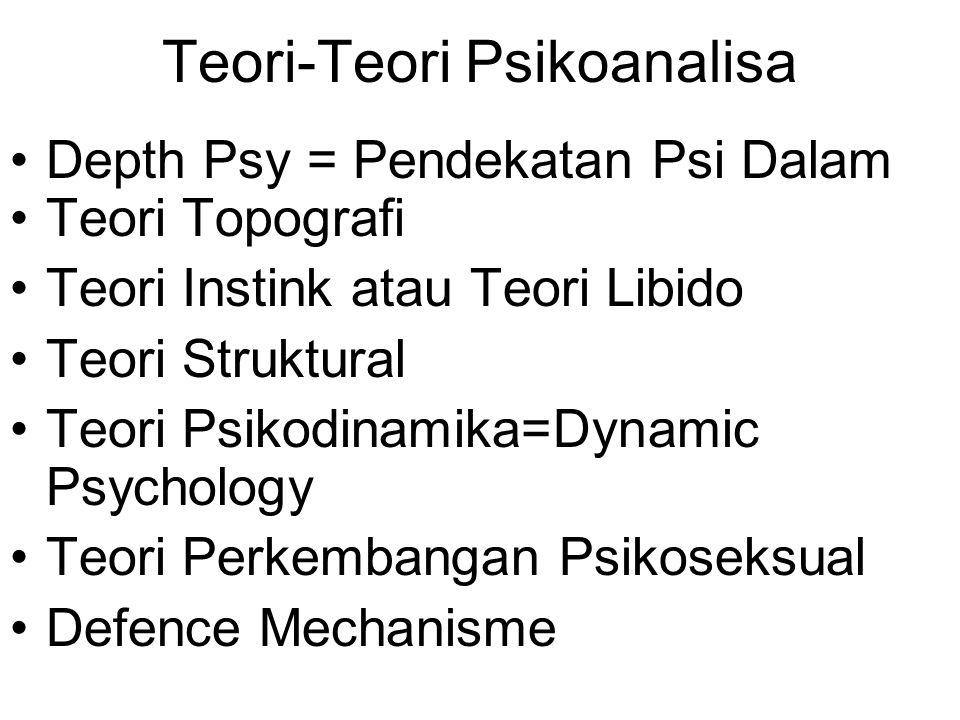 Teori-Teori Psikoanalisa Depth Psy = Pendekatan Psi Dalam Teori Topografi Teori Instink atau Teori Libido Teori Struktural Teori Psikodinamika=Dynamic