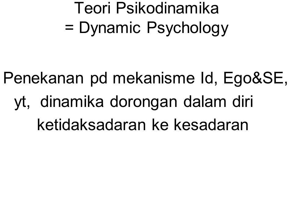 Teori Psikodinamika = Dynamic Psychology Penekanan pd mekanisme Id, Ego&SE, yt, dinamika dorongan dalam diri ketidaksadaran ke kesadaran