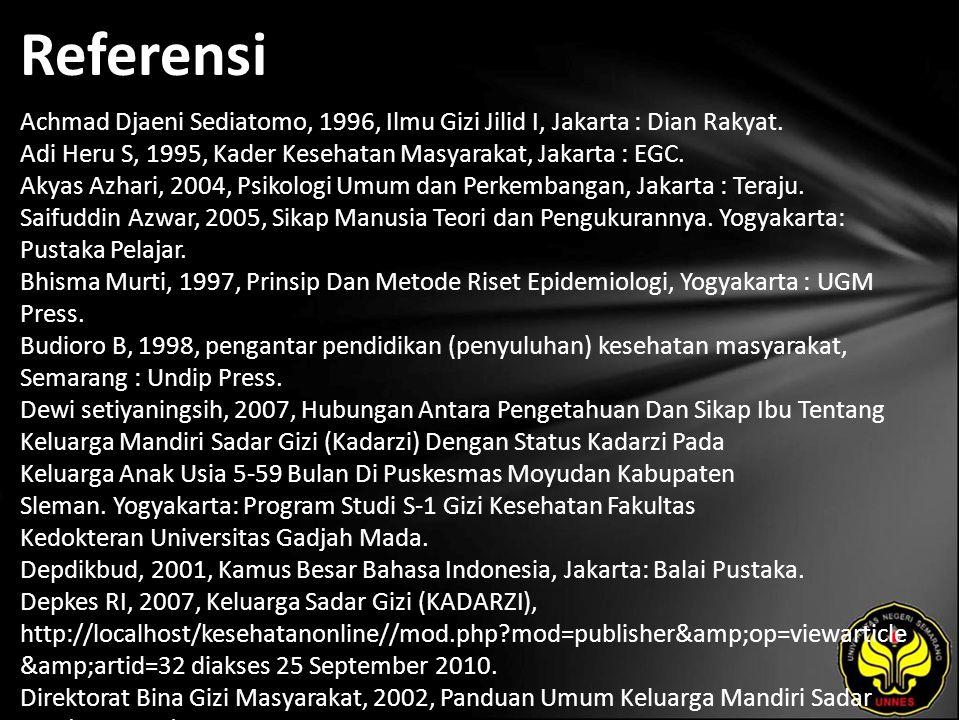 Referensi Achmad Djaeni Sediatomo, 1996, Ilmu Gizi Jilid I, Jakarta : Dian Rakyat. Adi Heru S, 1995, Kader Kesehatan Masyarakat, Jakarta : EGC. Akyas
