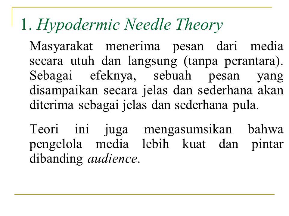 1. Hypodermic Needle Theory Masyarakat menerima pesan dari media secara utuh dan langsung (tanpa perantara). Sebagai efeknya, sebuah pesan yang disamp