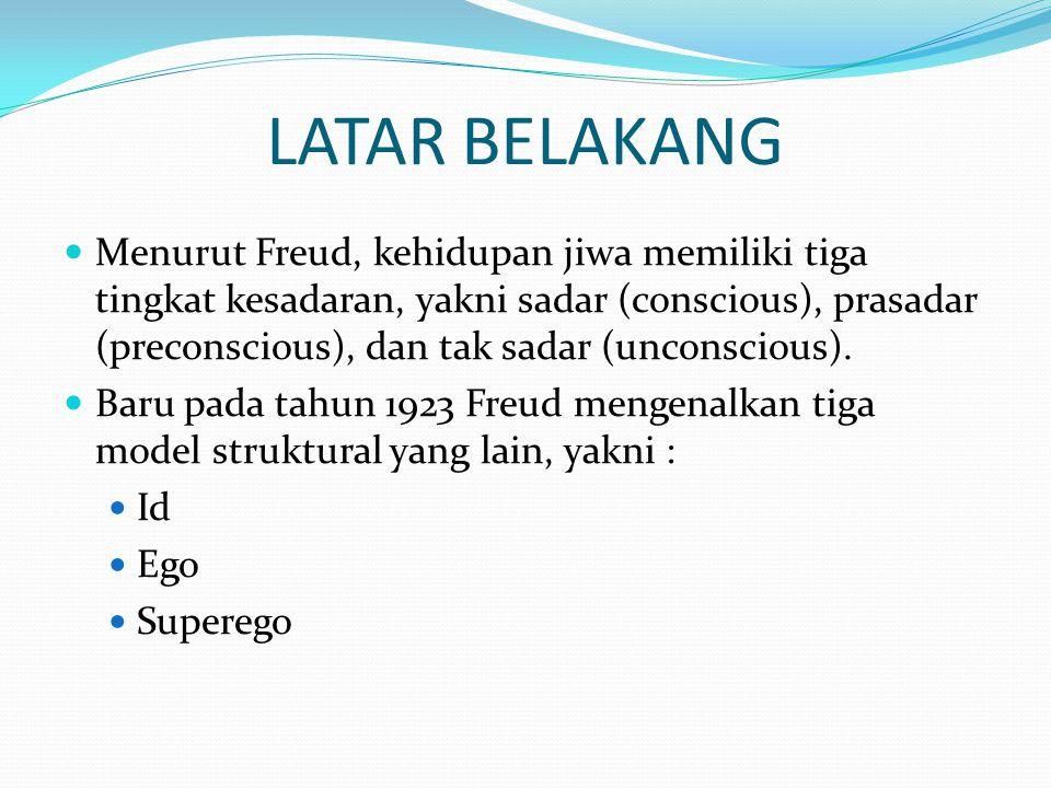 PANDANGAN FREUD TENTANG KEPRIBADIAN Kontribusi utama Freud adalah karakteristik alamiah adalah observasi ilmiahnya.