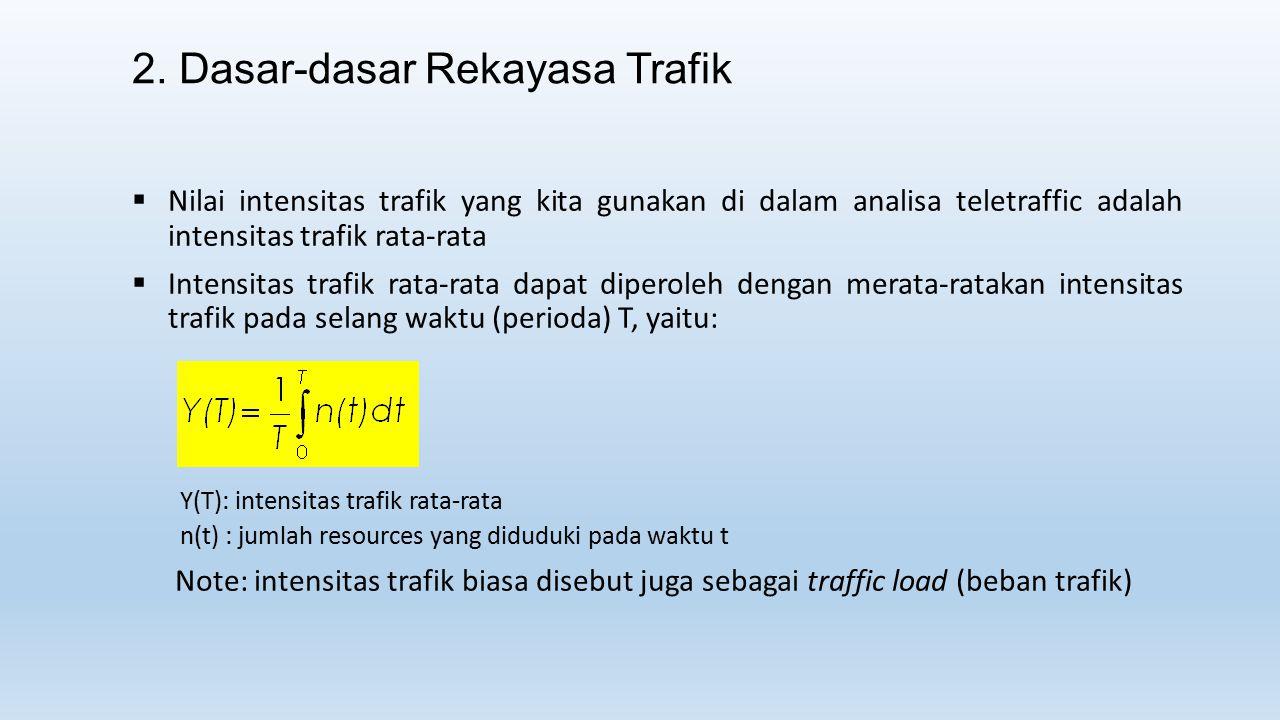 2. Dasar-dasar Rekayasa Trafik  Nilai intensitas trafik yang kita gunakan di dalam analisa teletraffic adalah intensitas trafik rata-rata  Intensita