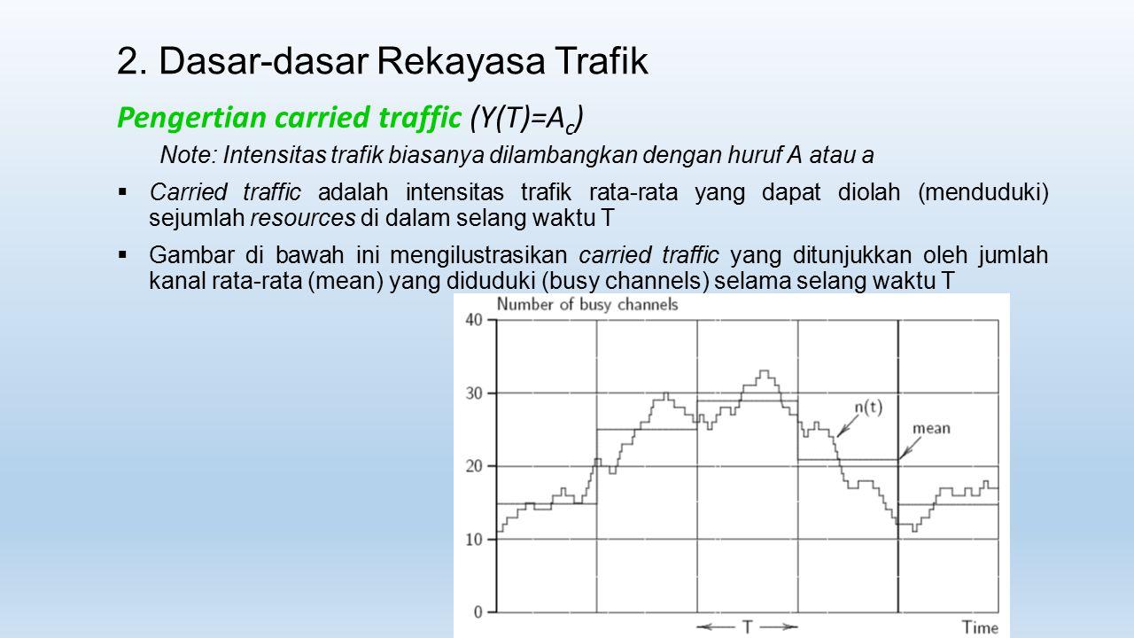 2. Dasar-dasar Rekayasa Trafik Pengertian carried traffic (Y(T)=A c ) Note: Intensitas trafik biasanya dilambangkan dengan huruf A atau a  Carried tr
