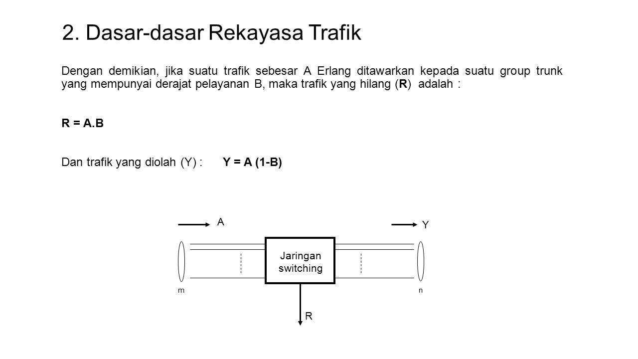 2. Dasar-dasar Rekayasa Trafik Dengan demikian, jika suatu trafik sebesar A Erlang ditawarkan kepada suatu group trunk yang mempunyai derajat pelayana