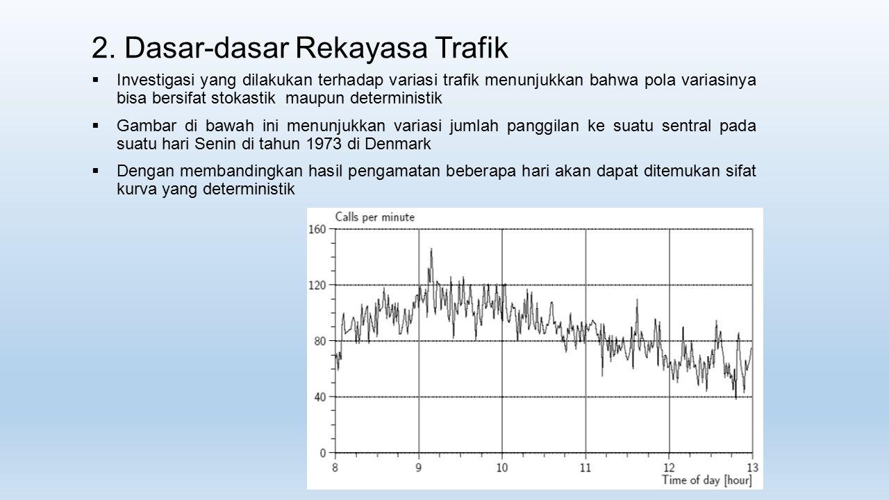 2. Dasar-dasar Rekayasa Trafik  Investigasi yang dilakukan terhadap variasi trafik menunjukkan bahwa pola variasinya bisa bersifat stokastik maupun d