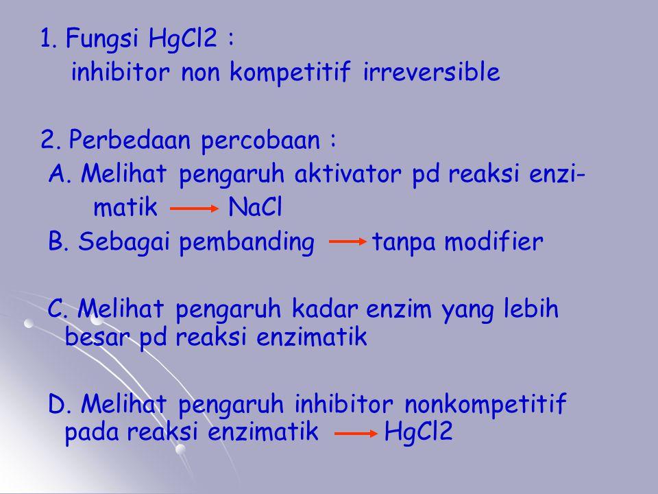 1.Fungsi HgCl2 : inhibitor non kompetitif irreversible 2.