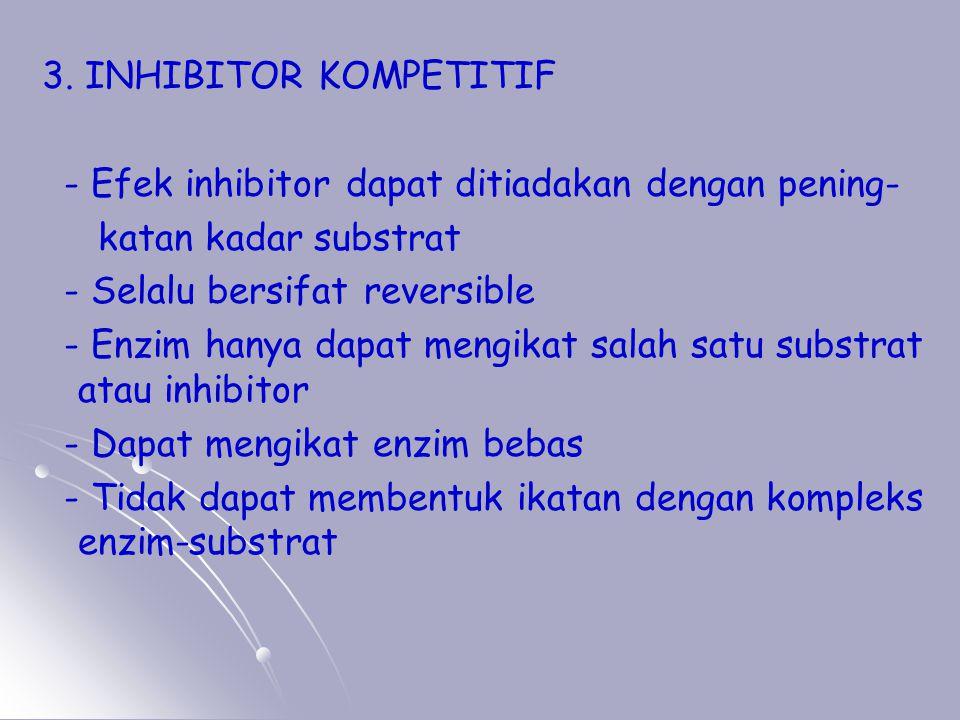 3. INHIBITOR KOMPETITIF - Efek inhibitor dapat ditiadakan dengan pening- katan kadar substrat - Selalu bersifat reversible - Enzim hanya dapat mengika