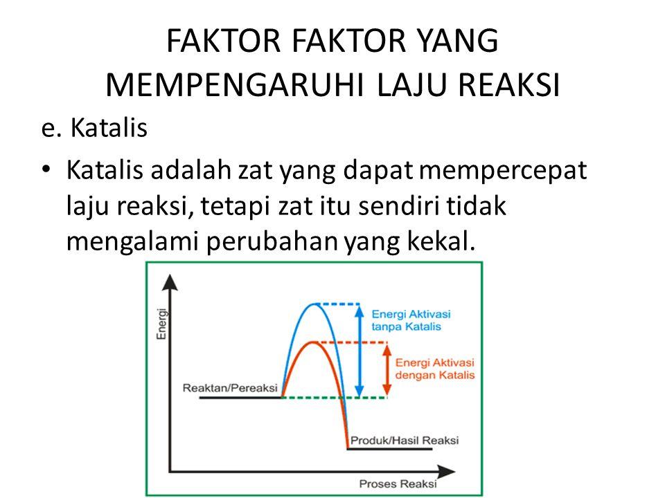 FAKTOR FAKTOR YANG MEMPENGARUHI LAJU REAKSI e. Katalis Katalis adalah zat yang dapat mempercepat laju reaksi, tetapi zat itu sendiri tidak mengalami p