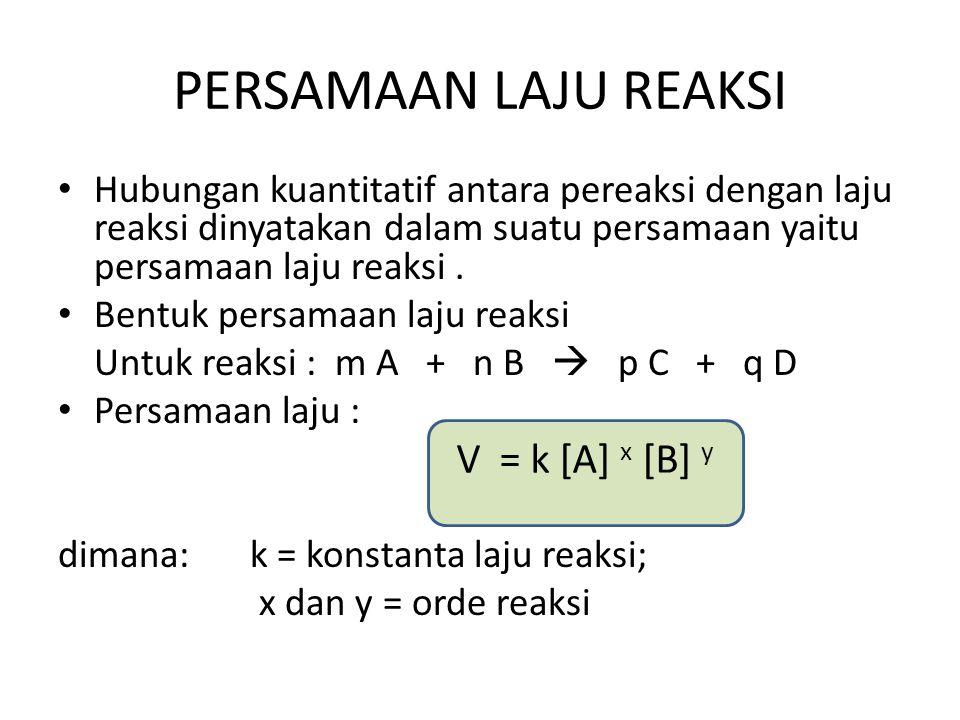 PERSAMAAN LAJU REAKSI Hubungan kuantitatif antara pereaksi dengan laju reaksi dinyatakan dalam suatu persamaan yaitu persamaan laju reaksi. Bentuk per