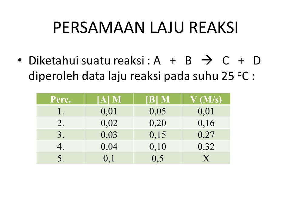 PERSAMAAN LAJU REAKSI Diketahui suatu reaksi : A + B  C + D diperoleh data laju reaksi pada suhu 25 o C : Perc.[A] M[B] MV (M/s) 1.0,010,050,01 2.0,0