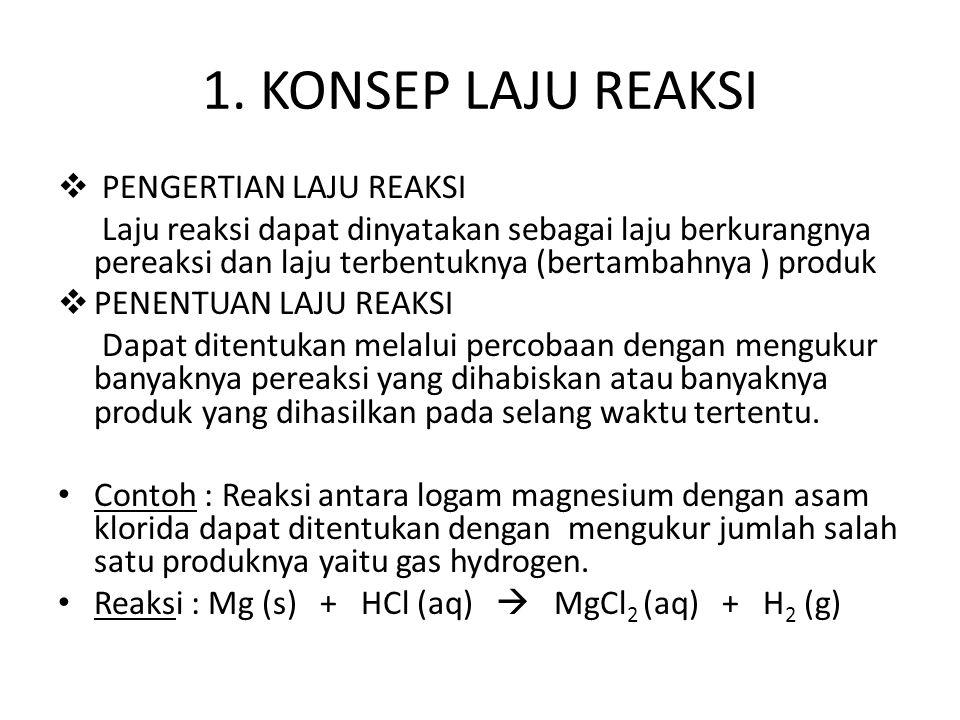 1. KONSEP LAJU REAKSI  PENGERTIAN LAJU REAKSI Laju reaksi dapat dinyatakan sebagai laju berkurangnya pereaksi dan laju terbentuknya (bertambahnya ) p