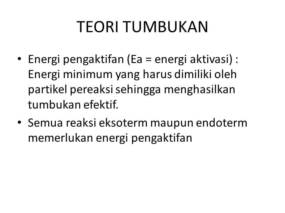 TEORI TUMBUKAN Energi pengaktifan (Ea = energi aktivasi) : Energi minimum yang harus dimiliki oleh partikel pereaksi sehingga menghasilkan tumbukan ef