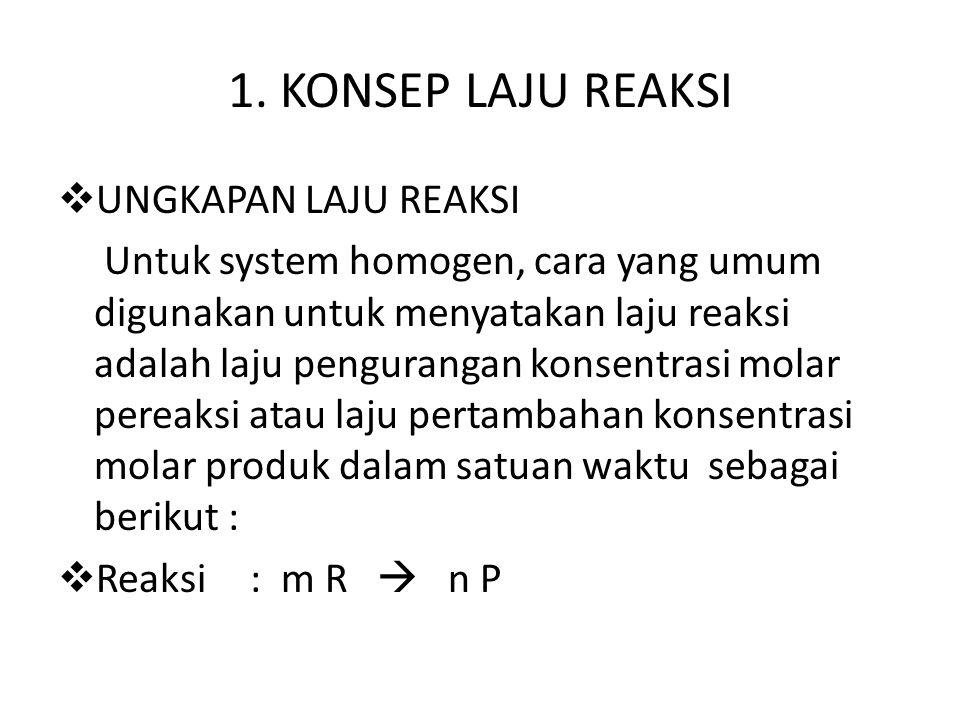 1. KONSEP LAJU REAKSI  UNGKAPAN LAJU REAKSI Untuk system homogen, cara yang umum digunakan untuk menyatakan laju reaksi adalah laju pengurangan konse