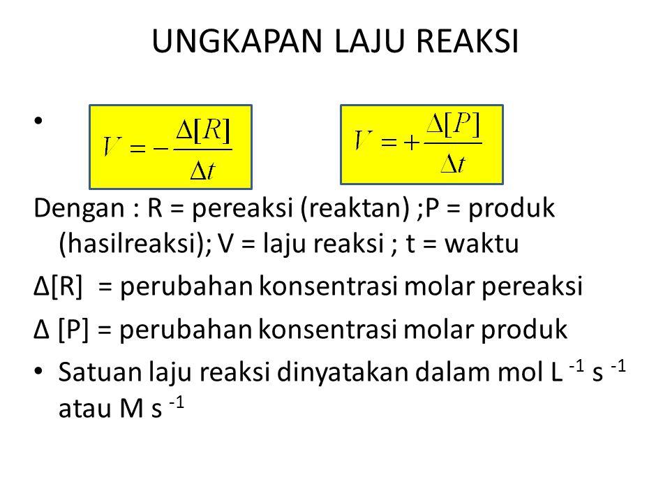 UNGKAPAN LAJU REAKSI Dengan : R = pereaksi (reaktan) ;P = produk (hasilreaksi); V = laju reaksi ; t = waktu ∆[R] = perubahan konsentrasi molar pereaks