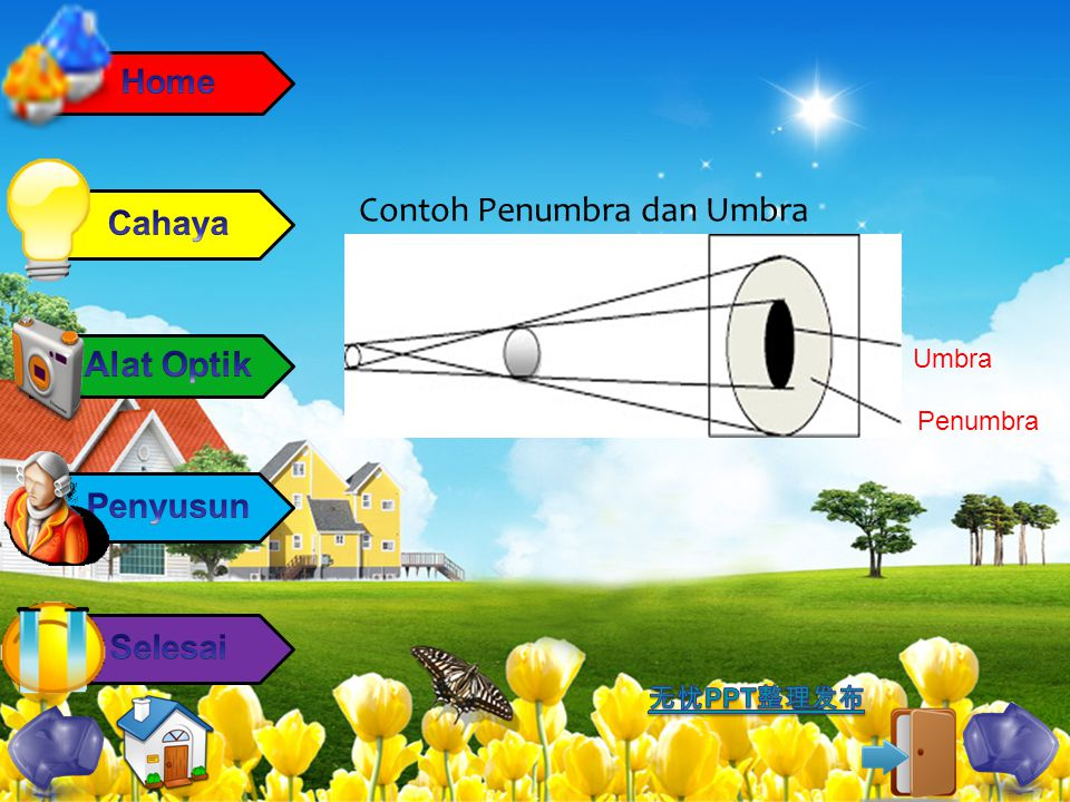 Sifat bayangan yang terbentuk dari cermin cembung : selalu maya/semu, tegak dan diperkecil Rumus cermin cembung f = -(R/2), 1/f = 1/So+1/Si, M=Si/So atau M=hi/ho Dimana : F= fokus atau titik api (bernilai negatif) R= jari-jari atau pusat kelengkungan M=perbesaran hi=tinggi bayangan ho=tinggi benda si=jarak bayangan so=jarak benda