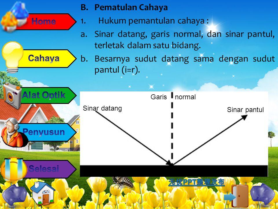 B.Pematulan Cahaya 1. Hukum pemantulan cahaya : a. Sinar datang, garis normal, dan sinar pantul, terletak dalam satu bidang. b.Besarnya sudut datang s