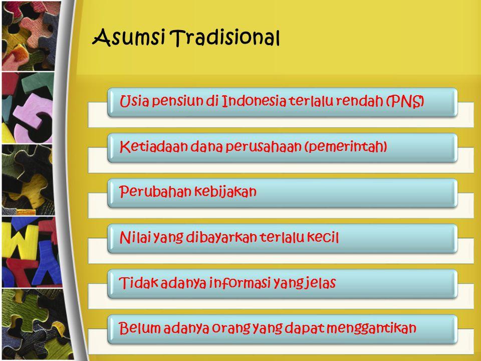 Asumsi Tradisional Usia pensiun di Indonesia terlalu rendah (PNS)Ketiadaan dana perusahaan (pemerintah)Perubahan kebijakanNilai yang dibayarkan terlal