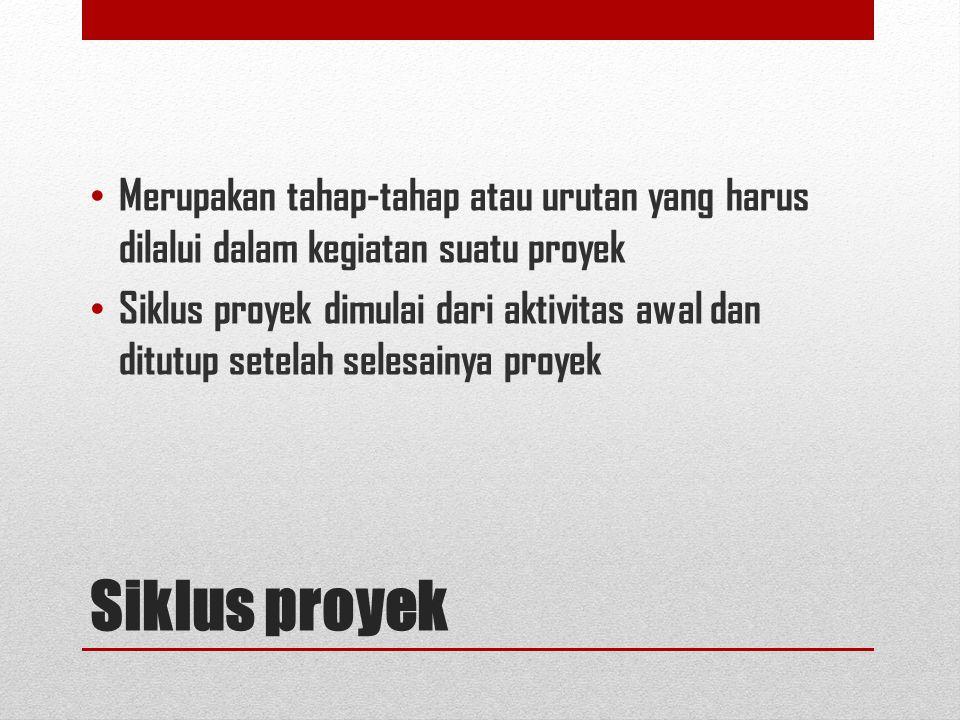 Siklus proyek Merupakan tahap-tahap atau urutan yang harus dilalui dalam kegiatan suatu proyek Siklus proyek dimulai dari aktivitas awal dan ditutup setelah selesainya proyek