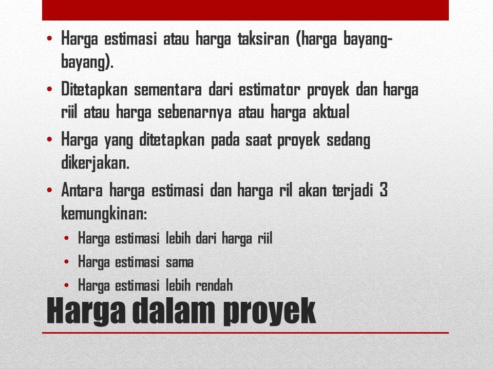 Harga dalam proyek Harga estimasi atau harga taksiran (harga bayang- bayang).