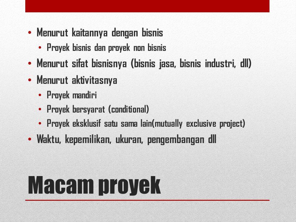 Model kerangka proyek Judul proyek Obyek (sasaran) Pernyataan ringkas mengenai tujuan umum dari penyelidikan atau aktivitas yang akan dilakukan.