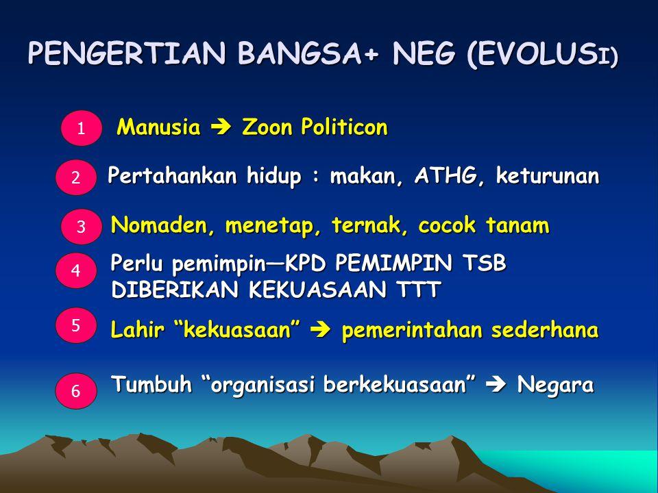 SETIAP BANGSA MEMPUNYAI 4 UNSUR ASPIRASI: 1.KEINGINAN UTK MENCAPAI KESATUAN NASIONAL YG TERDIRI ATAS KESATUAN SOSIAL, EKONOMI, POLITIK, AGAMA, KEBUDAY