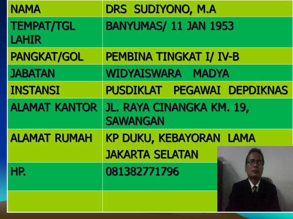 NAMA DRS SUDIYONO, M.A TEMPAT/TGL LAHIR BANYUMAS/ 11 JAN 1953 PANGKAT/GOL PEMBINA TINGKAT I/ IV-B JABATAN WIDYAISWARA MADYA INSTANSI PUSDIKLAT PEGAWAI DEPDIKNAS ALAMAT KANTOR JL.