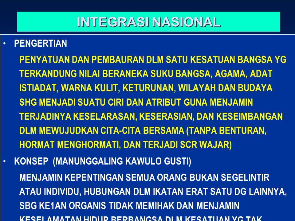 WAWASAN NUSANTARA Pandangan, Indonesia = Satu kesatuan dari semua aspek POLITIK SOSBUD EKONOMI HANKAM Mencakup Kesatuan Kedaulatan Nas  Kesatuan Wil