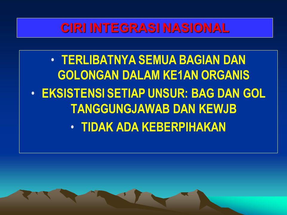 INTEGRASI   NASIONAL Pembauran / penyatuan kebangsaan Integritas Nasional (proses penyatuan/ pembauran berbagai aspek sosbud kedalam kesatuan wilaya