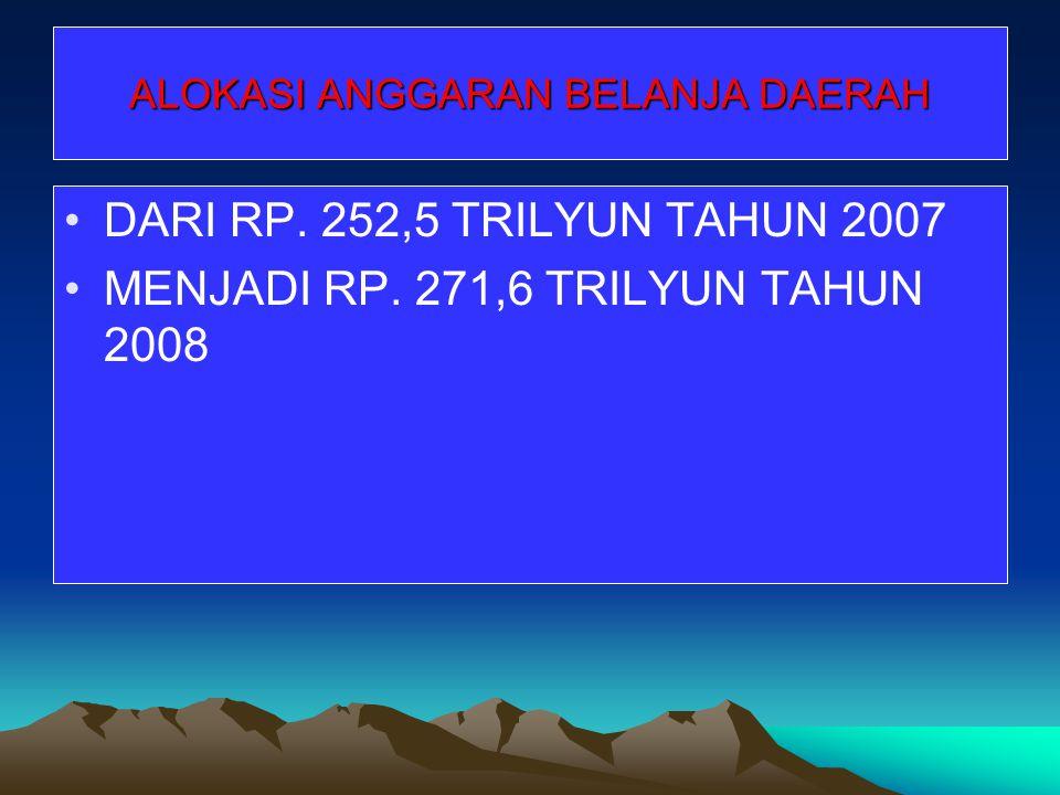ANGGARAN BELANJA MODAL TERBESAR TAHUN 2008 DEPARTEMEN PU : RP.30,77 TRILYUN DEPARTEMEN PERHUBUNGAN : RP.13,55 TRILYUN DEPARTEMEN PERTAHANAN : RP.10,47