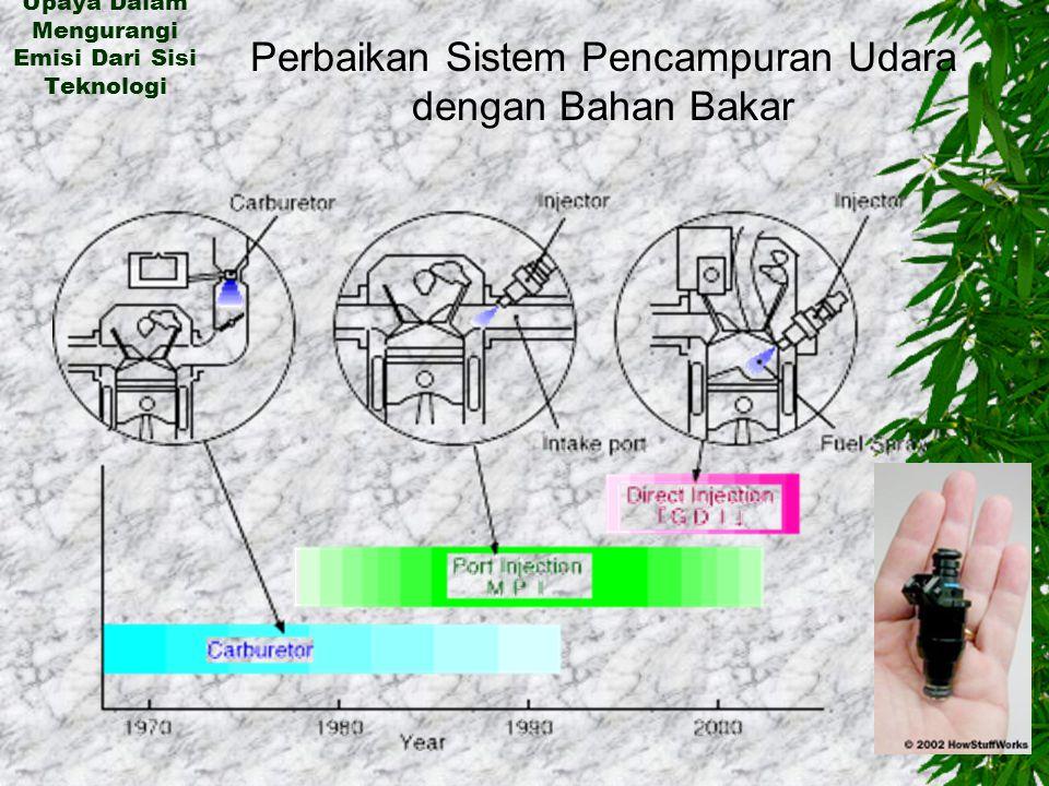 Perbandingan Udara dan Bahan bakar Pada Berbagai Kondisi Mesin AFR = 5 : 1 AFR DAN EMISI SAAT PEMANASAN AFR = 11 : 1 AFR DAN EMISI SAAT STASIONER AFR