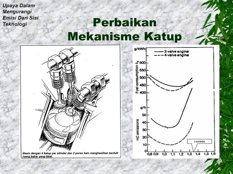 Perbedaan Kosumsi BB dan Tenaga Pada Mesin Karburator, MPI dan GDI