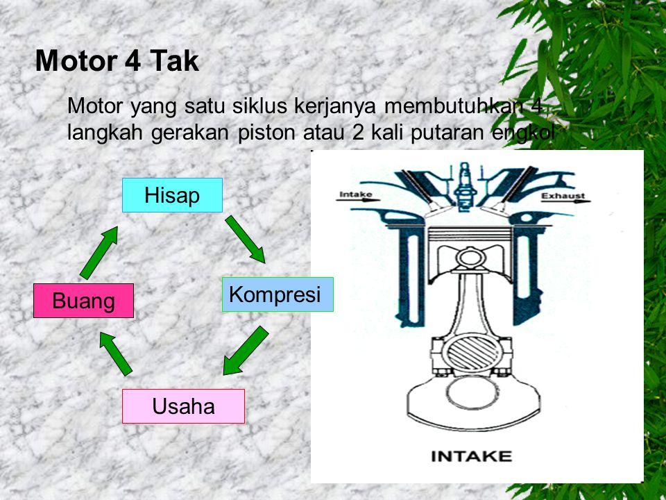 Motor Bakar: Pesawat yang merubah energi kimia bahan bakar menjadi energi gerak melalui proses Pembakaran Macam Motor Bakar 1. Ditinjau dari lokasi pe