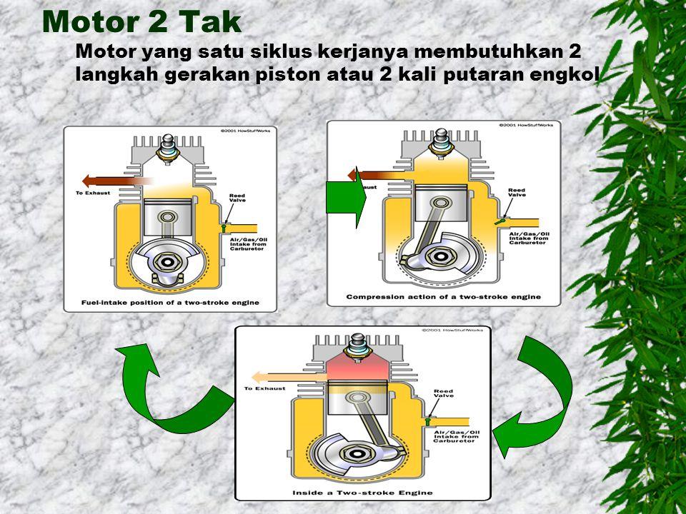 Motor 4 Tak Motor yang satu siklus kerjanya membutuhkan 4 langkah gerakan piston atau 2 kali putaran engkol Hisap Usaha Kompresi Buang