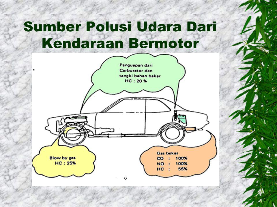 Motor 2 Tak vs Motor 4 Tak Motor 2 tak  Konstruksi lebih sederhana  Keahlihan dalam perawatan dan perbaikan lebih rendah  Kosumsi bahan bakar lebih