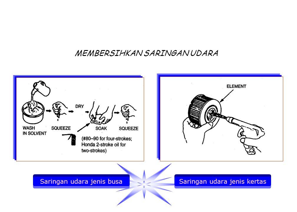 Saringan Udara Kotor Saluran - saluran karburator tersumbat Piston dan silinder akan lebih cepat aus Jenis Saringan Udara Saringan udara jenis kertas