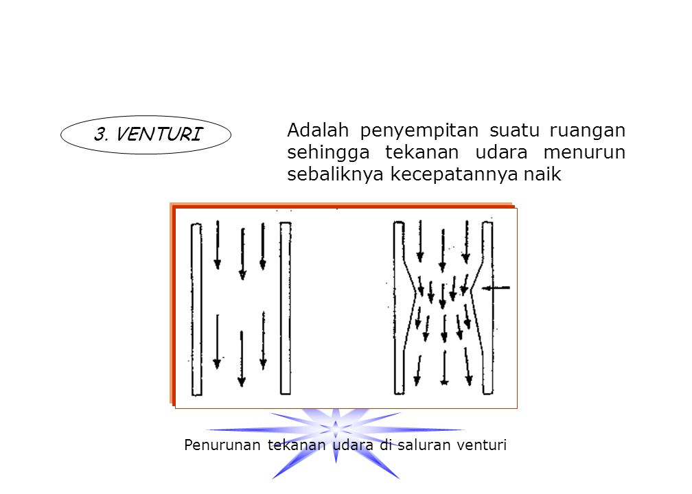 2. VACUM Adalah keadaan tidak ada udara sama sekali /hampa dalam satu ruangan tertutup Gerakan piston saat langkah isap menimbulkan kevacuuman