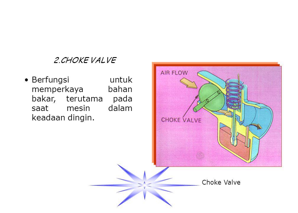 1.RUANG PELAMPUNG Adalah ruangan untuk menampung bahan bakar. Volume bahan bakar di dalam ruang bahan bakar dikendalikan oleh pelampung dan jarum pela
