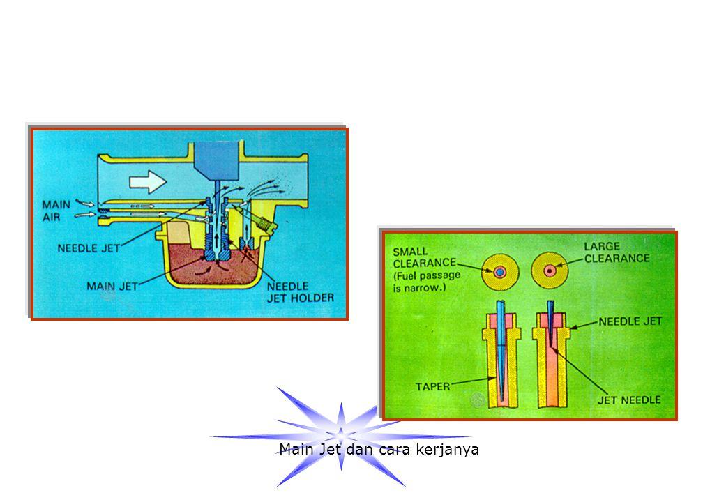 4.MAIN JET Berfungsi untuk : Menyuplai bahan bakar yang sesuai pada semua tingkat kecepatan mesin