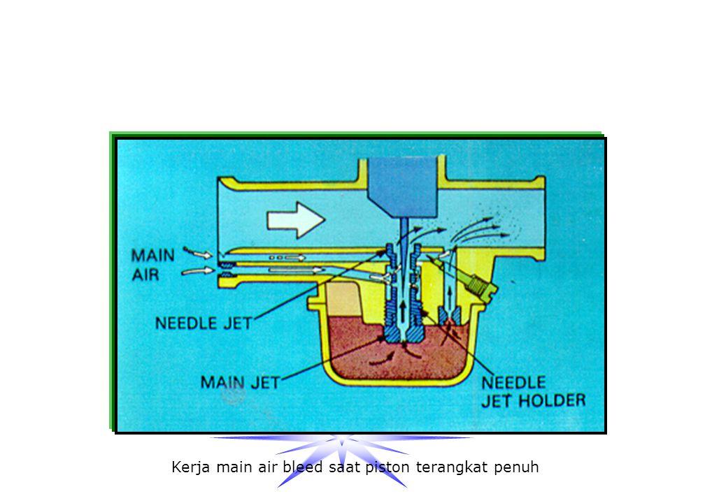 PUTARAN TINGGI Piston valve terbuka penuh Jarum skep terangkat seluruhnya Udara mengalir seluruhnya melalui venturi dan main air bleed Suplai bahan ba