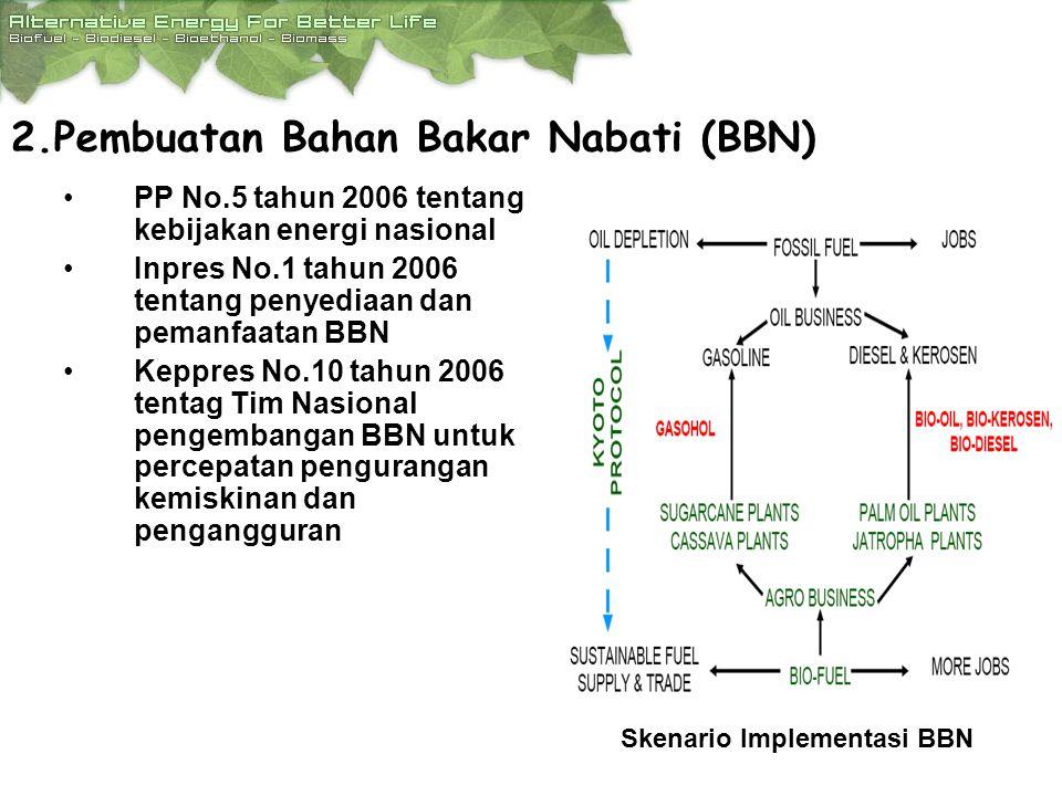 2.Pembuatan Bahan Bakar Nabati (BBN) PP No.5 tahun 2006 tentang kebijakan energi nasional Inpres No.1 tahun 2006 tentang penyediaan dan pemanfaatan BBN Keppres No.10 tahun 2006 tentag Tim Nasional pengembangan BBN untuk percepatan pengurangan kemiskinan dan pengangguran Skenario Implementasi BBN