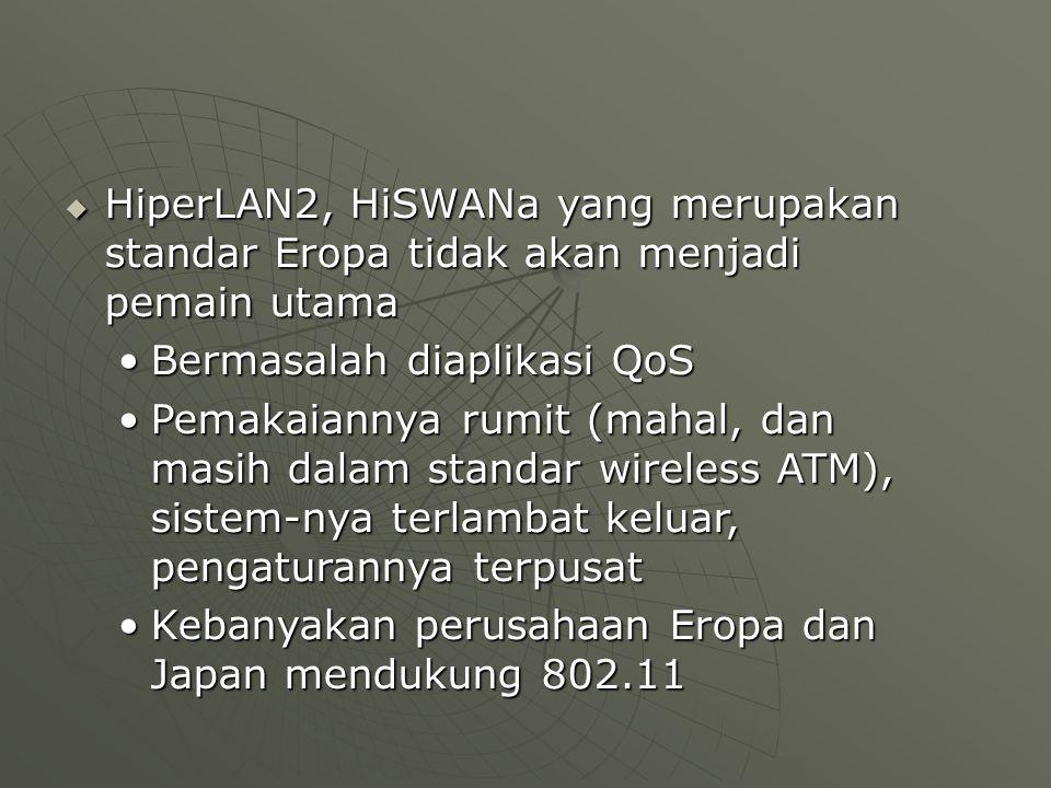  HiperLAN2, HiSWANa yang merupakan standar Eropa tidak akan menjadi pemain utama Bermasalah diaplikasi QoSBermasalah diaplikasi QoS Pemakaiannya rumit (mahal, dan masih dalam standar wireless ATM), sistem-nya terlambat keluar, pengaturannya terpusatPemakaiannya rumit (mahal, dan masih dalam standar wireless ATM), sistem-nya terlambat keluar, pengaturannya terpusat Kebanyakan perusahaan Eropa dan Japan mendukung 802.11Kebanyakan perusahaan Eropa dan Japan mendukung 802.11