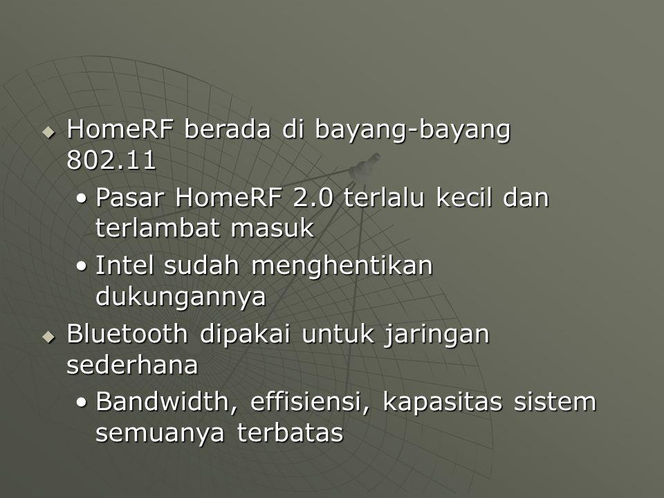  HomeRF berada di bayang-bayang 802.11 Pasar HomeRF 2.0 terlalu kecil dan terlambat masukPasar HomeRF 2.0 terlalu kecil dan terlambat masuk Intel sudah menghentikan dukungannyaIntel sudah menghentikan dukungannya  Bluetooth dipakai untuk jaringan sederhana Bandwidth, effisiensi, kapasitas sistem semuanya terbatasBandwidth, effisiensi, kapasitas sistem semuanya terbatas