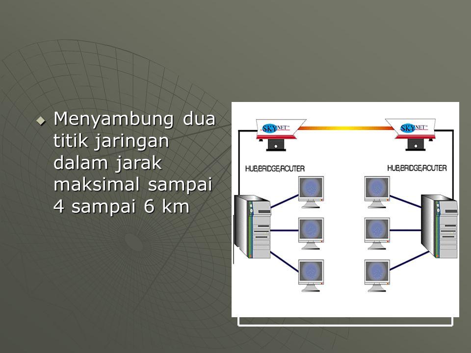  Menyambung dua titik jaringan dalam jarak maksimal sampai 4 sampai 6 km