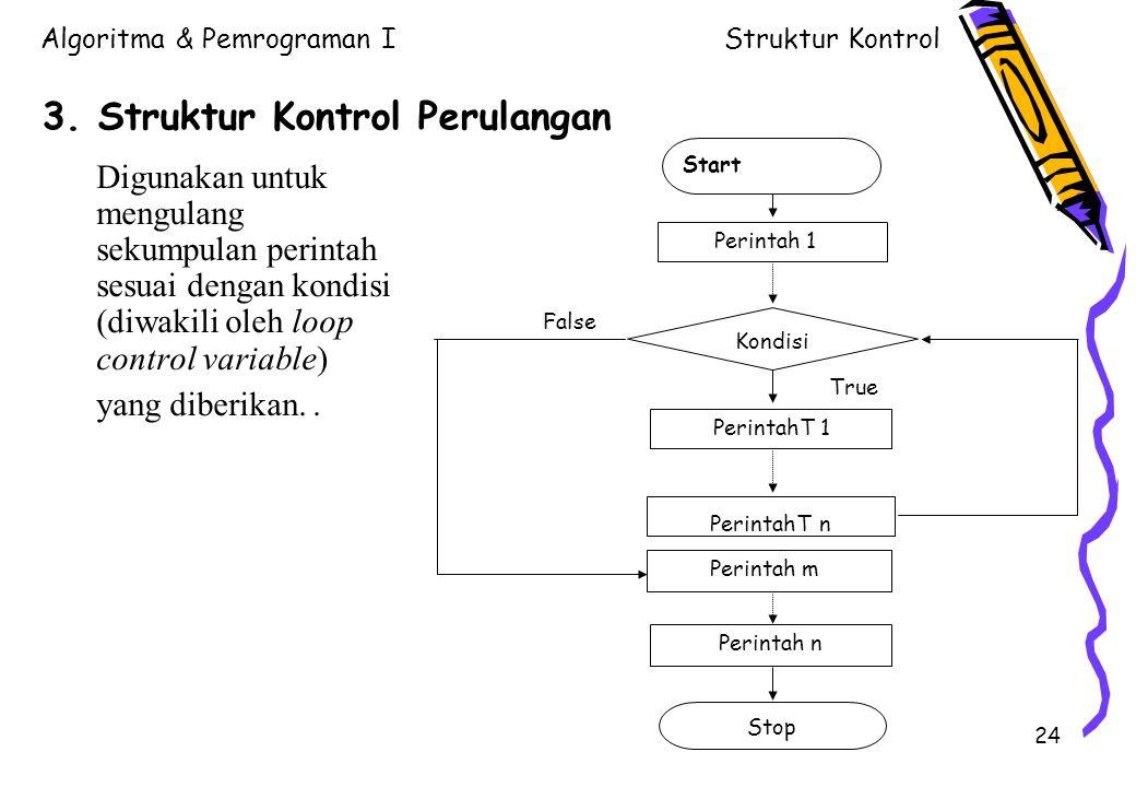 Algoritma & Pemrograman IStruktur Kontrol 24 3. Struktur Kontrol Perulangan Digunakan untuk mengulang sekumpulan perintah sesuai dengan kondisi (diwak
