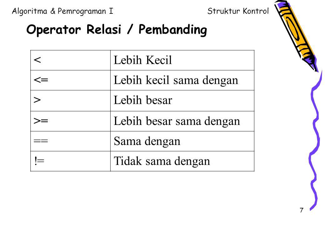 Algoritma & Pemrograman IStruktur Kontrol 7 Operator Relasi / Pembanding <Lebih Kecil <=Lebih kecil sama dengan >Lebih besar >=Lebih besar sama dengan