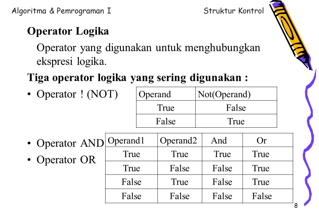 Algoritma & Pemrograman IStruktur Kontrol 8 Operator Logika Operator yang digunakan untuk menghubungkan ekspresi logika. Tiga operator logika yang ser