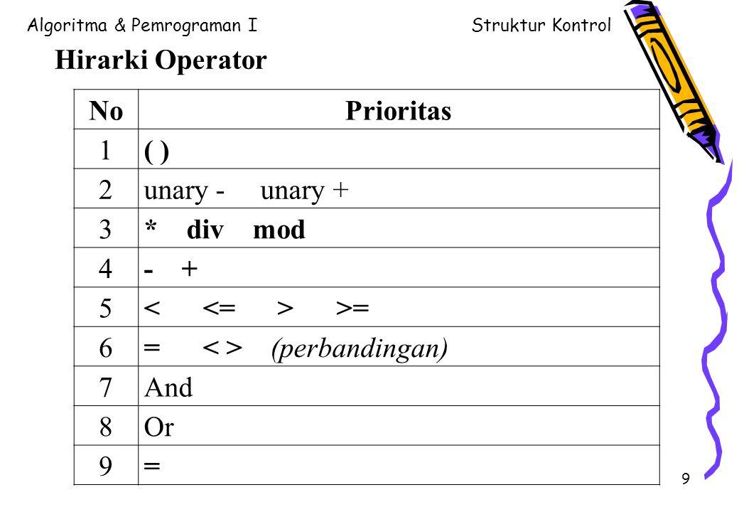 Algoritma & Pemrograman IStruktur Kontrol 30 Perintah For For ( = ; ; PerubahNilai) { ; } Fungsi : Menjalankan statements selama nilai variabel masih memenuhi SyaratUlang.