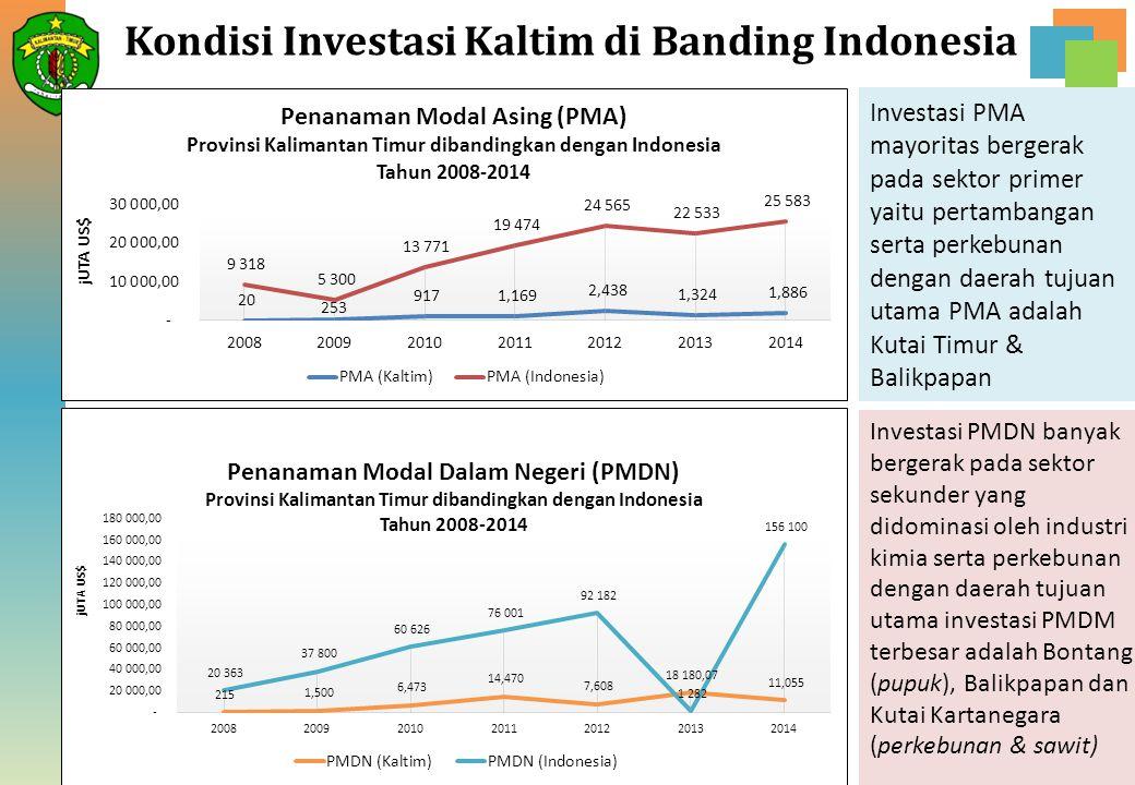Kondisi Investasi Kaltim di Banding Indonesia Investasi PMA mayoritas bergerak pada sektor primer yaitu pertambangan serta perkebunan dengan daerah tu