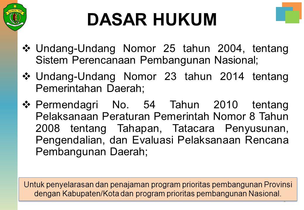  Undang-Undang Nomor 25 tahun 2004, tentang Sistem Perencanaan Pembangunan Nasional;  Undang-Undang Nomor 23 tahun 2014 tentang Pemerintahan Daerah;